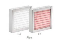 [Dantherm HCC 2 - sada panelových filtrov, G4  ]